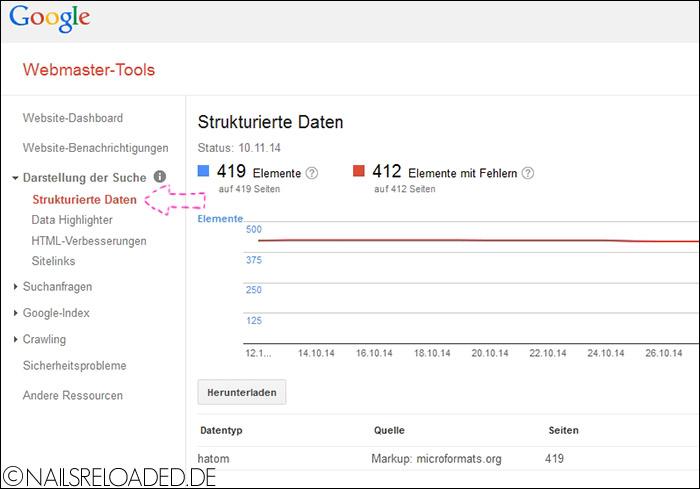 Webmaster-Toos / Darstellung der Suche / Strukturierte Daten